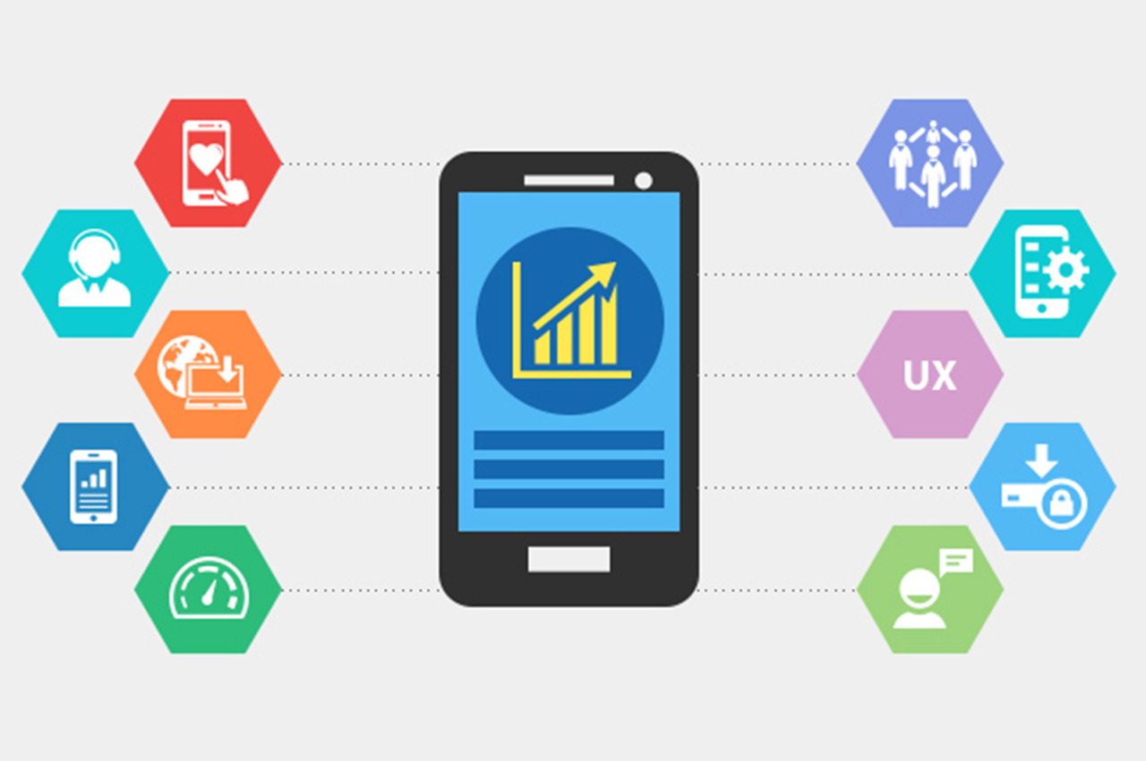Image shows various Features of a android application - MyWebApp Softwares and Analytics - kota Rajasthan