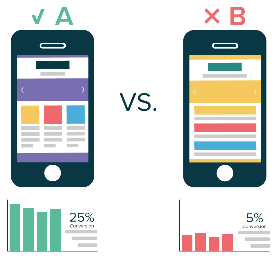 5 Reasons You Shouldn't Be Scared to Try A/B Testing