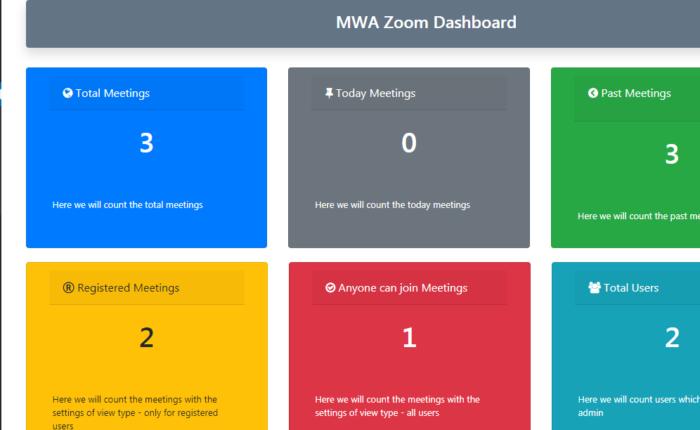 MWA Zoom Meetup Dashboard (View Meetings Report)